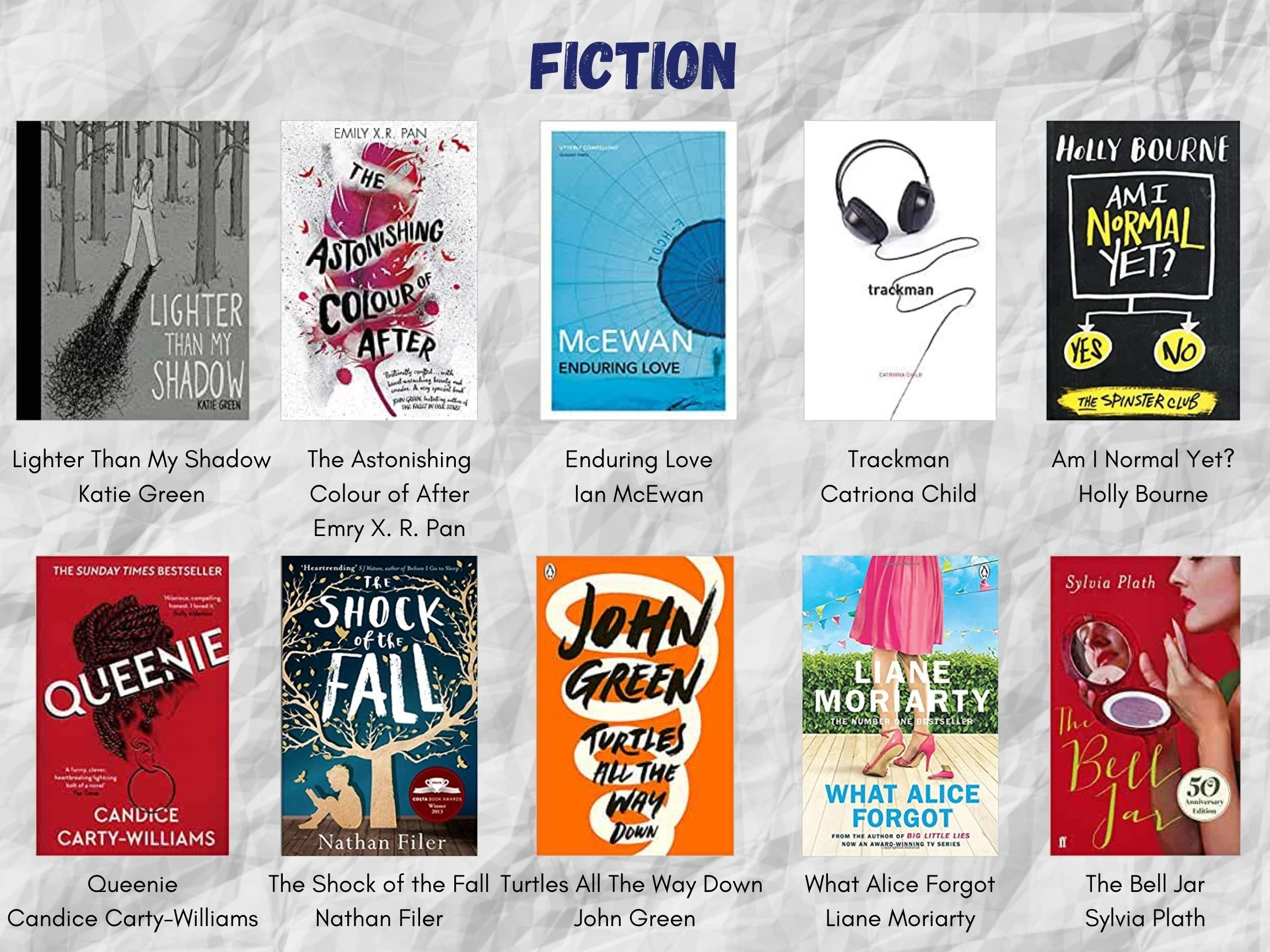 """White crumpled paper background. Text header reads, """"FICTION"""" in dark blue font. Two lines of five book covers, with their titles and authors listed beneath. All of these titles and authors are listed in the body text of this post below the images."""